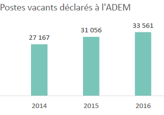 Rapport d'activité MTEESS 2016