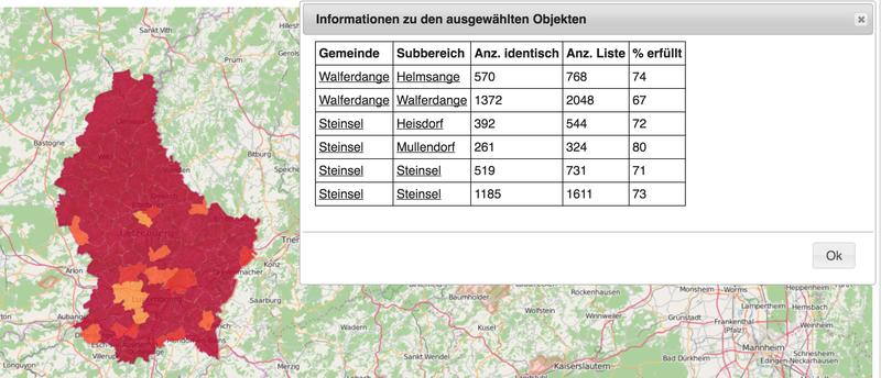 Regio-OSM Hausnummernauswertung